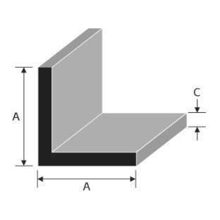 Equal Angle